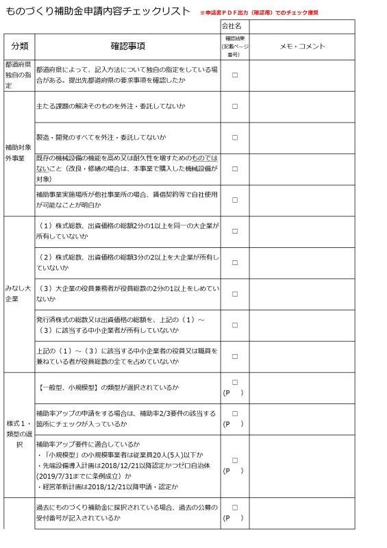 ものづくり補助金申請内容チェックリスト