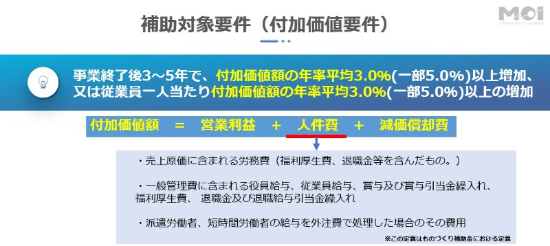 事業再構築補助金の補助対象要件(付加価値要件)