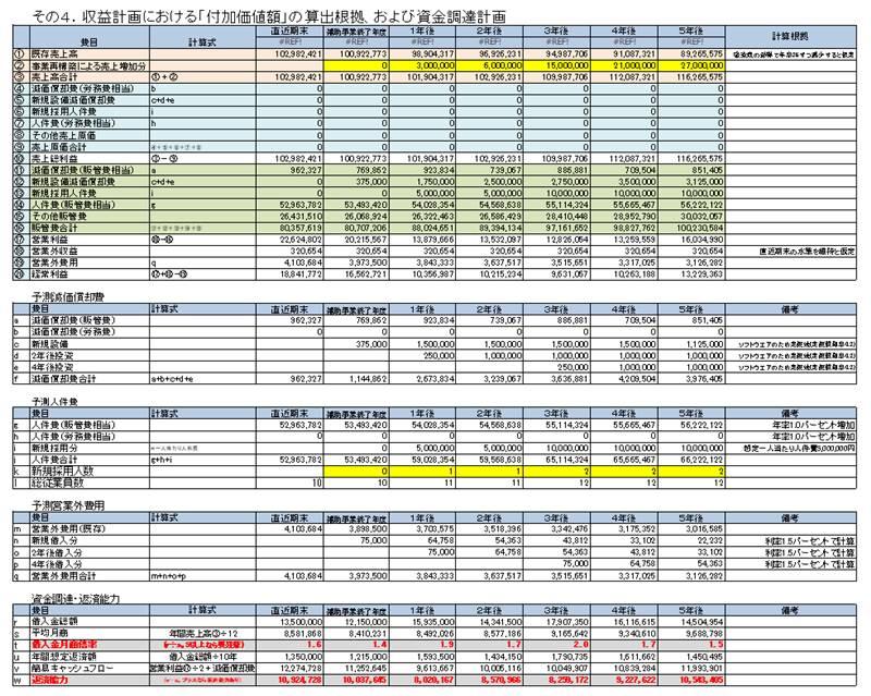 収益計画算出根拠計算シート